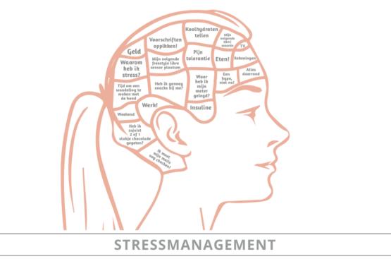 Wanneer stress chronisch wordt
